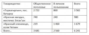 У горы Камакыннот. А.Леонтьев.